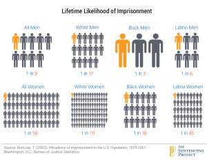 12_lifetime_likelihood_race
